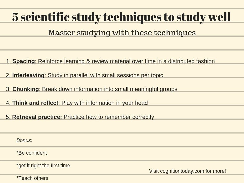5 Scientific Study Tips And Techniques Interleaving