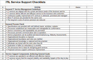 Itil Checklist And Process Template  Professional