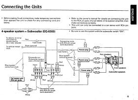 08048d279c0e12b0cbf251e02296b15f pioneer eq 6500 wiring diagram as well as pioneer eq 6500 wiring pioneer eq 6500 wiring diagram at bakdesigns.co