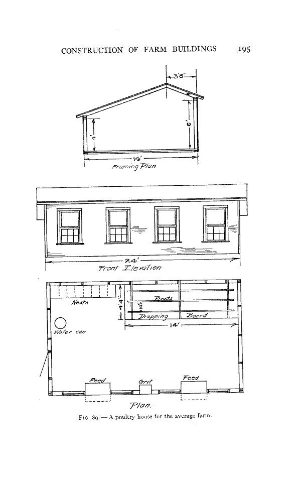 Poultry House Design C 1914 Used As Hatchery Poultry House Poultry Farm Design House Design Simple chicken house plan
