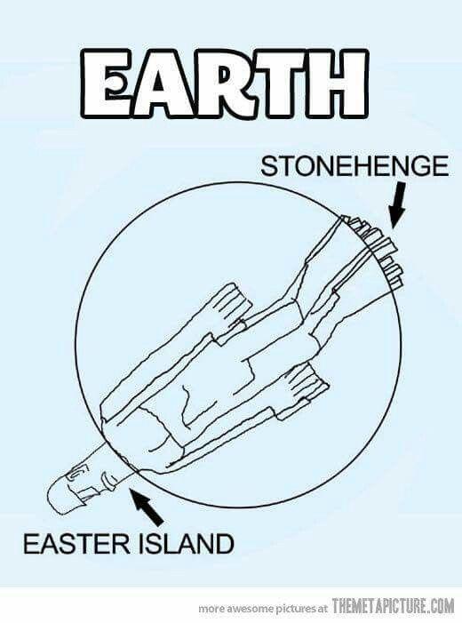 En la Tierra!!!
