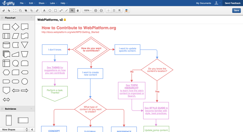 Gliffy online diagram software and flowchart software at for gliffy online diagram software and flowchart software ccuart Images