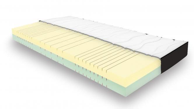Was Bedeutet Hartegrad Bei Matratzen Preiswerte Matratzen Schaumstoff Gunstig Online Kaufen Schaumstoff Zuschnit Matratze Matratze 180x200 Wassermatratze