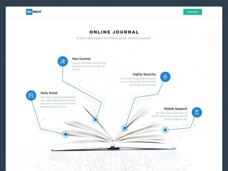 Minimalist Web Design Principles Best Practices And Examples Minimalist Web Design Digital Journal Graphic Design Blog