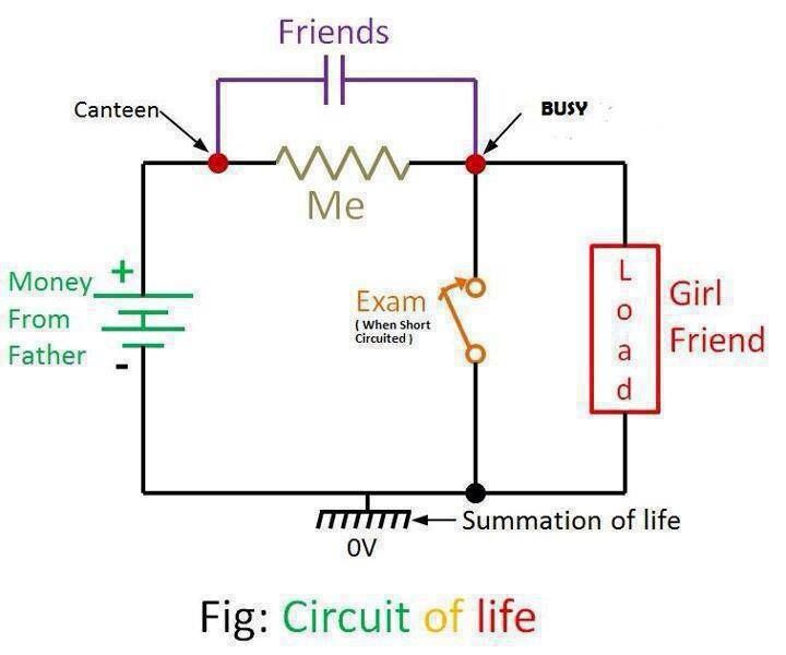 funny wiring schematics funny wiring diagrams e3 wiring diagram  funny wiring diagrams e3 wiring diagram