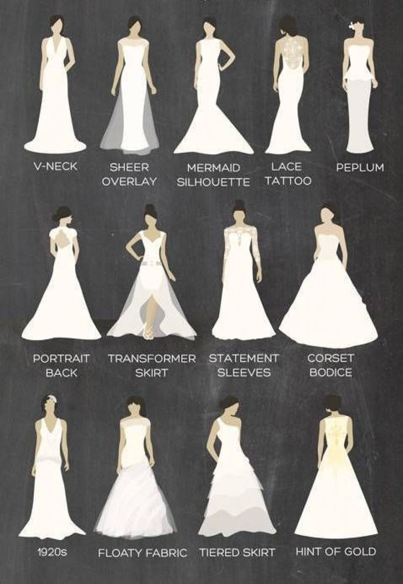 Download Different Wedding Dress Styles Corners With Regard To Chart