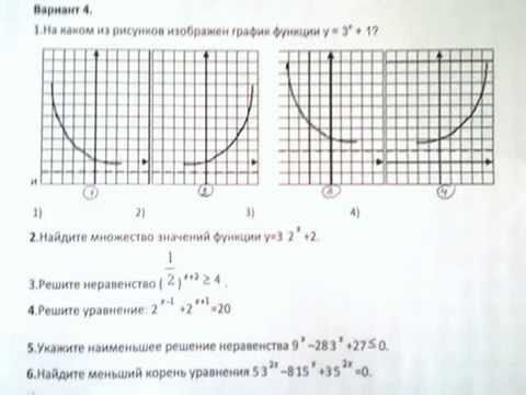На каком из рисунков изображён график функции. Экономико-математическая школа (ЭМШ) — вечерняя школа дополнительного образования. Школа основана в 1998 году при экономическом факультете МГУ. Слушателями школы являются ученики 9—11 классов. Форма обучения: вечерняя.