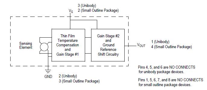 Diagram Blok Sensor Tekanan Mpx4100 Circuitry Diagram Sensor