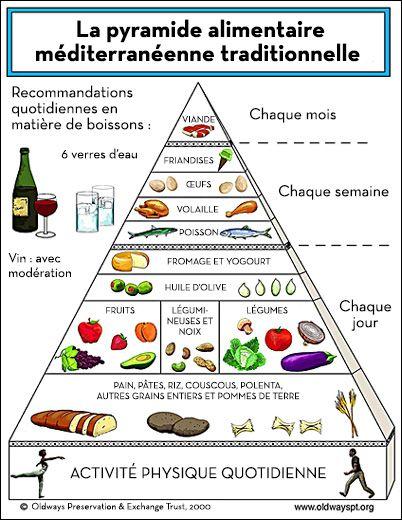valeur nutritive des aliments de l homme pdf