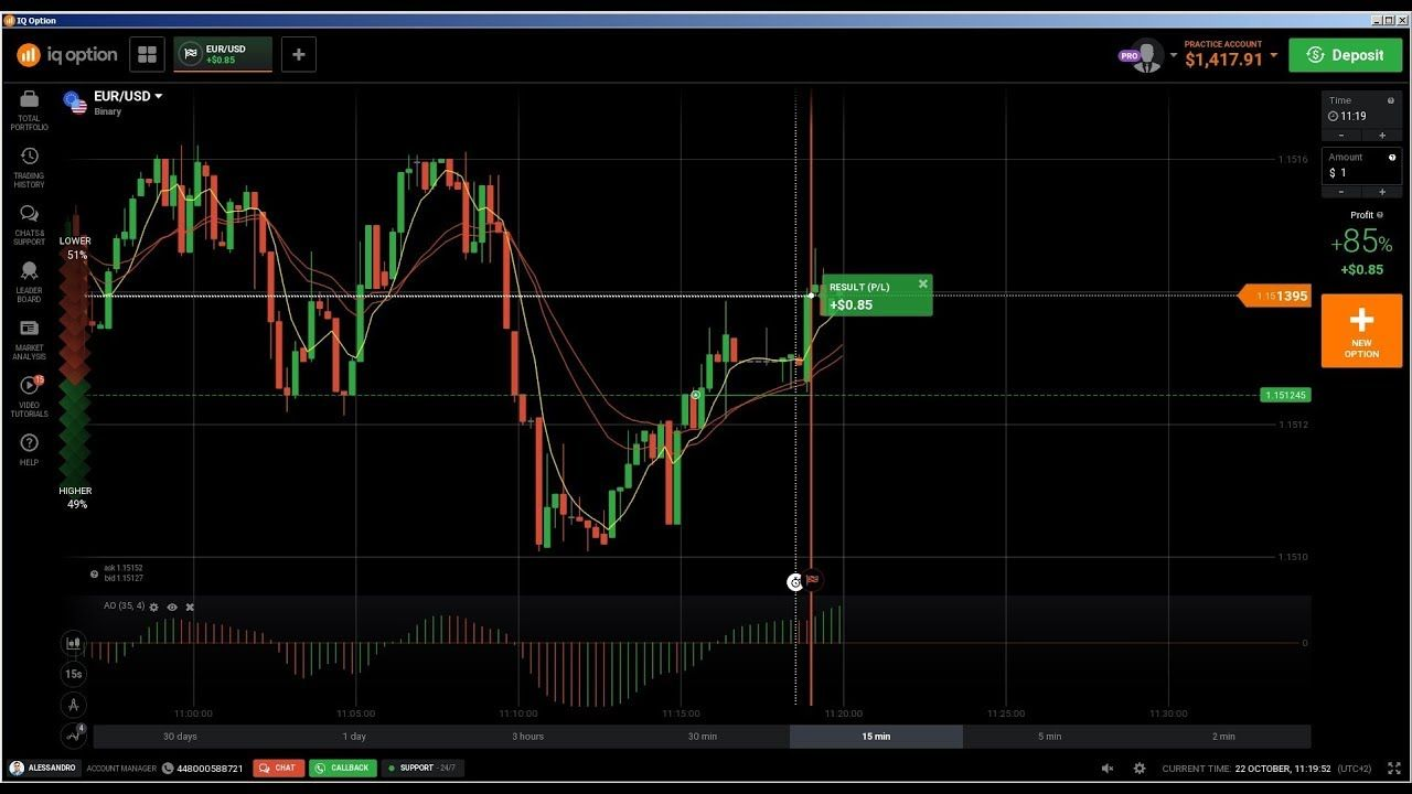 Pin On Binary Option Trading