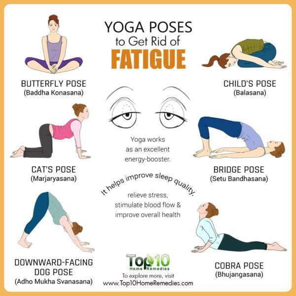 7 Yoga Poses To Help Reduce Fatigue Top 10 Home Remedies Cool Yoga Poses Yoga Help Yoga Poses