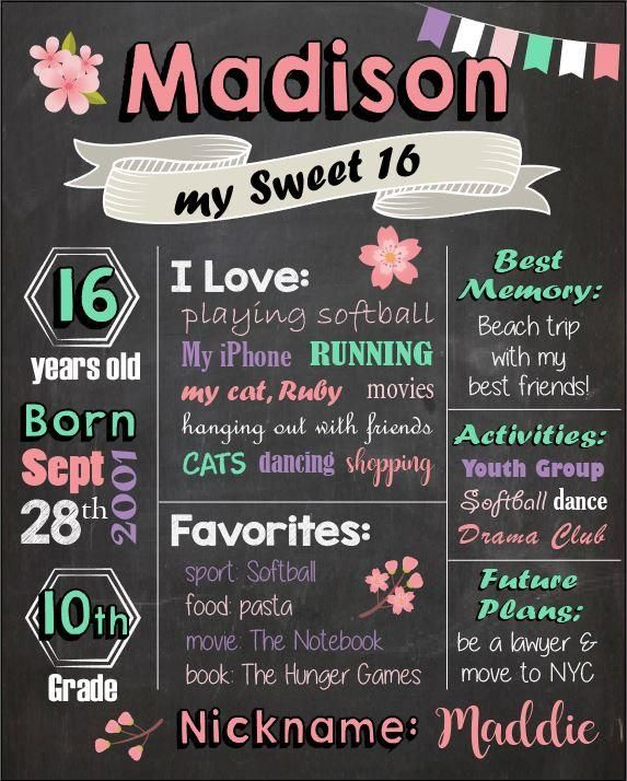 16th Birthday Chalkboard Sign. Sweet 16 party decorations. Welcome Sign