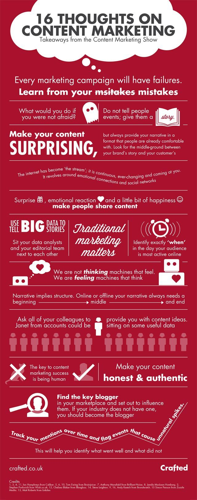 DIGITAL MARKETING - 16 thoughts on content marketing #contentmarketing #marketing #infographic.
