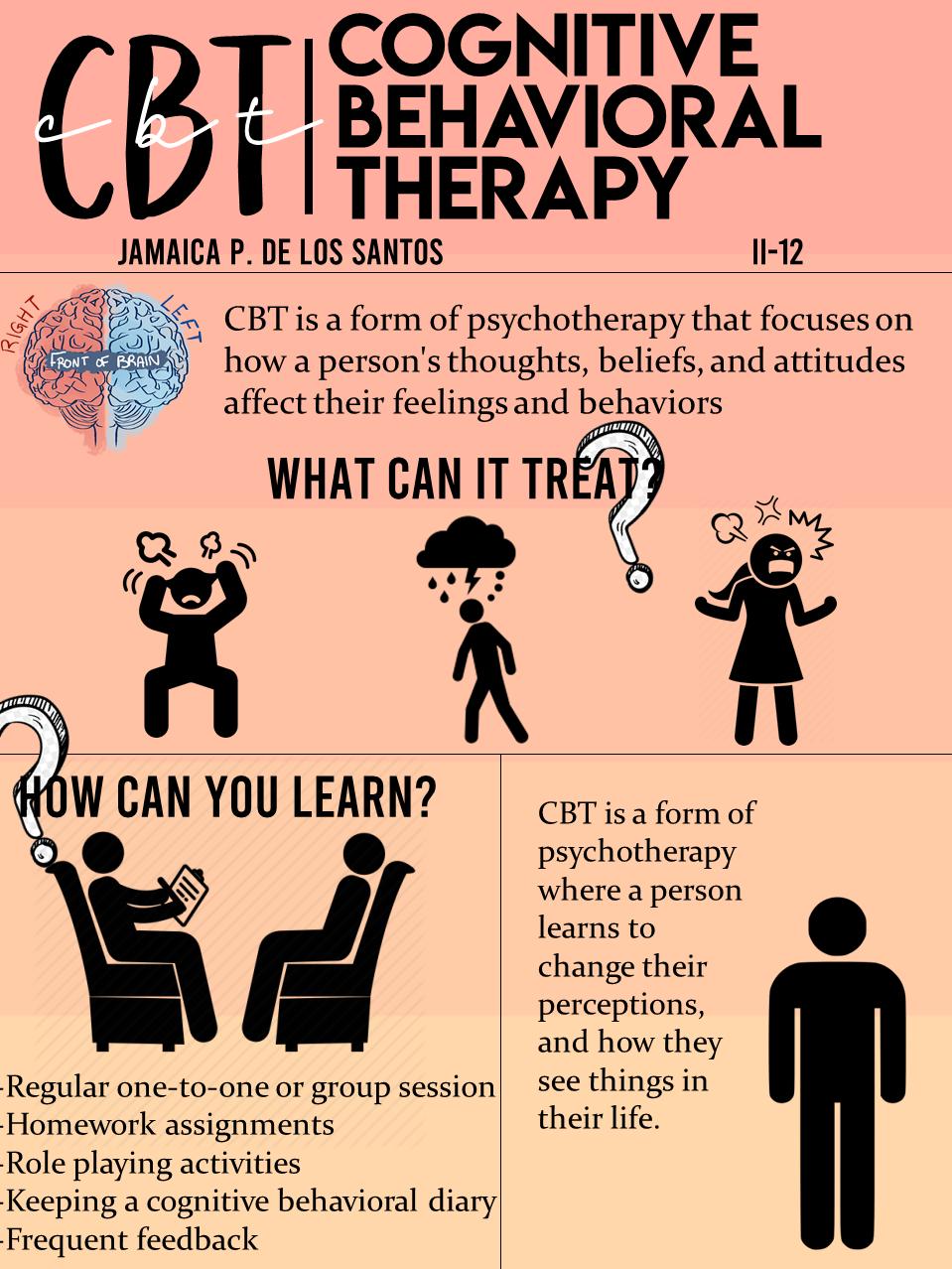 Cognitive Behavioral Therapy Behavioral Therapy Cognitive Behavioral Therapy Child Psychotherapy