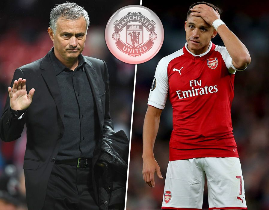 Is This How Manchester United Could Look With Alexis Sanchez Real Madrid Football Transfer News World News Today