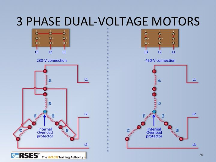 Dual Voltage Motors1 Dual Small Business Solutions Motor