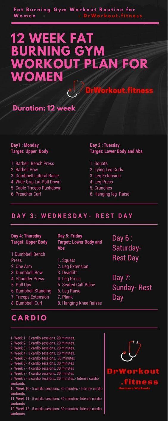 #fatburning #workout #fitness #women #plan #forWorkout Plan for Women ...Workout Plan for Women ......