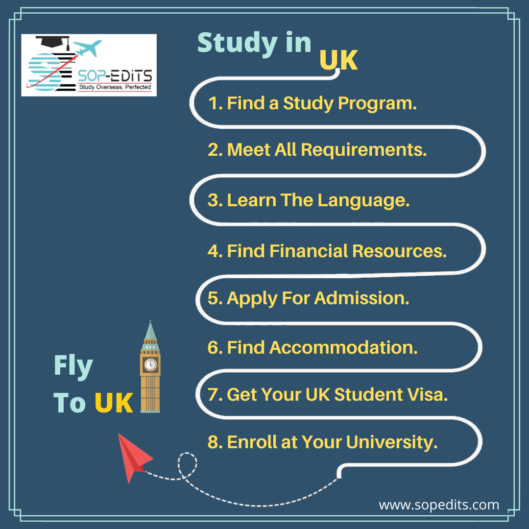 Fly To Uk Study Program Study Education System