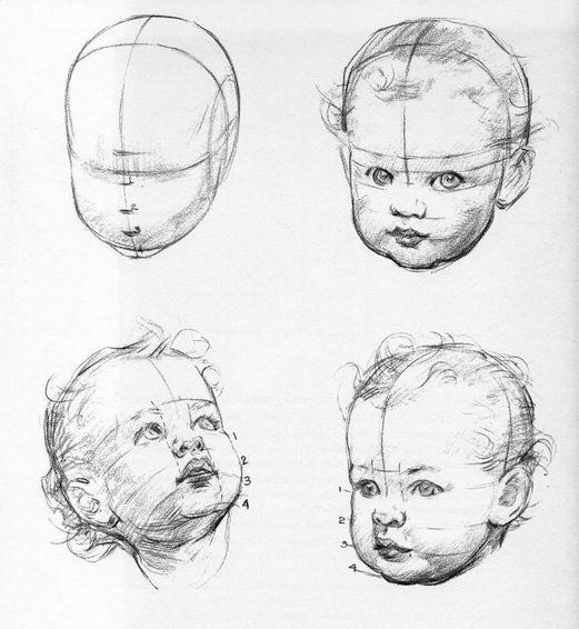 Human face template human face jpg