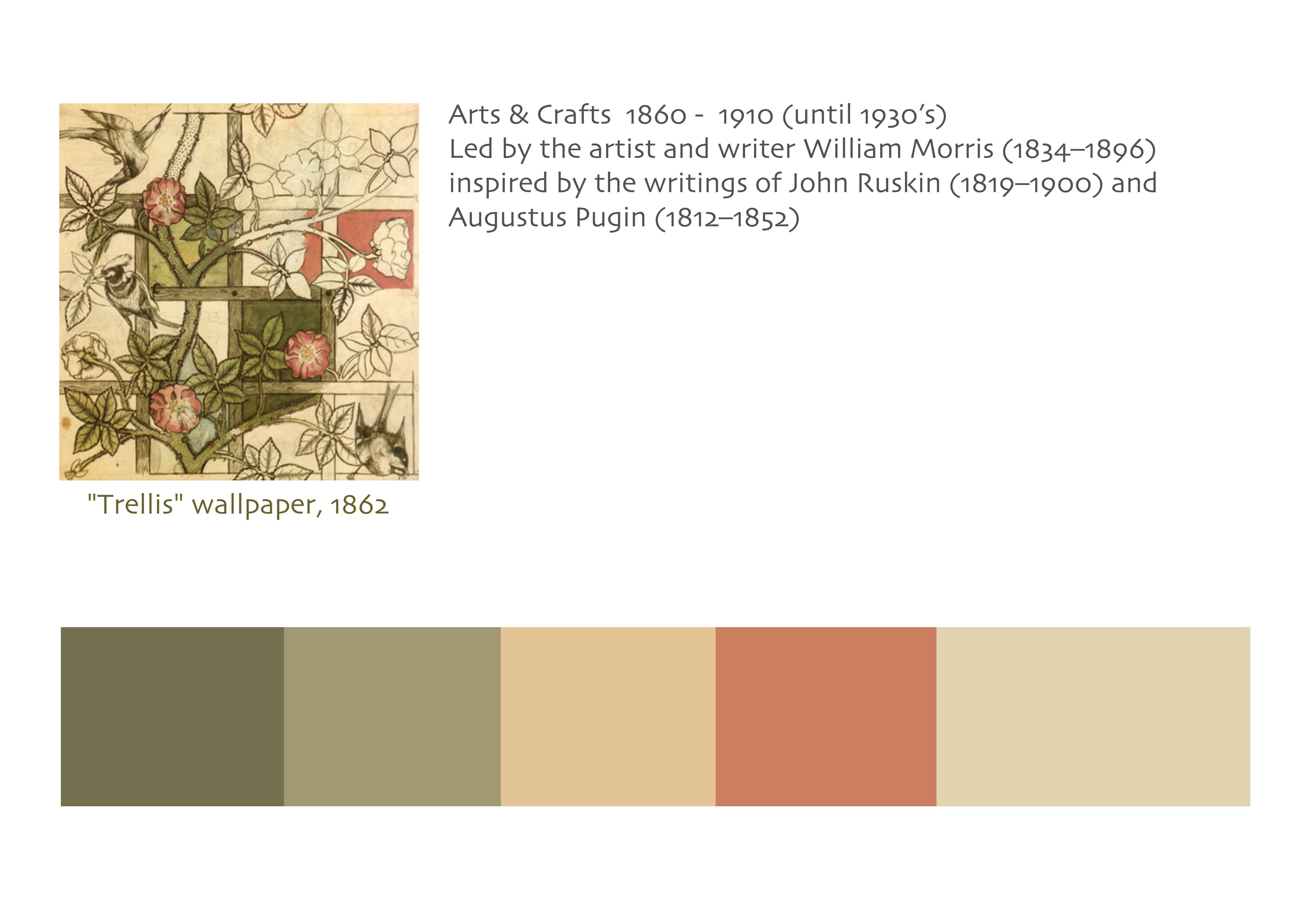 Colour Palette For Arts Crafts Movement 1860 1910 Arts And Crafts Movement Trellis Wallpaper English Art