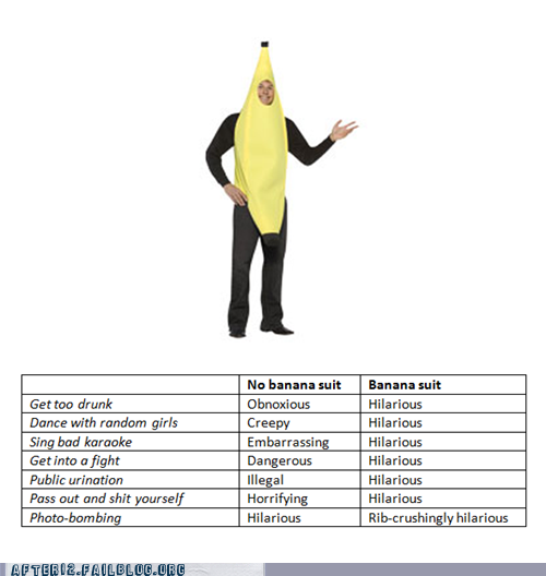 http://failblog.files.wordpress.com/2012/06/party-fails-after-tons-of-potassium-hilarious.png