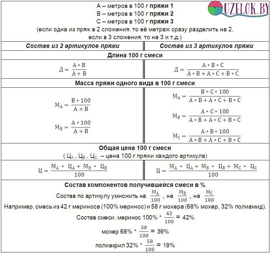Расчет количества пряжи - таблица для подсчетов 37