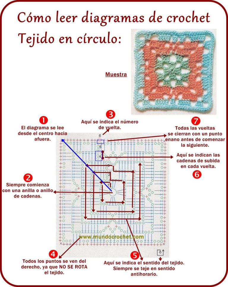 Como leer diagramas de crochet o ganchillo | Crochet Tools ...