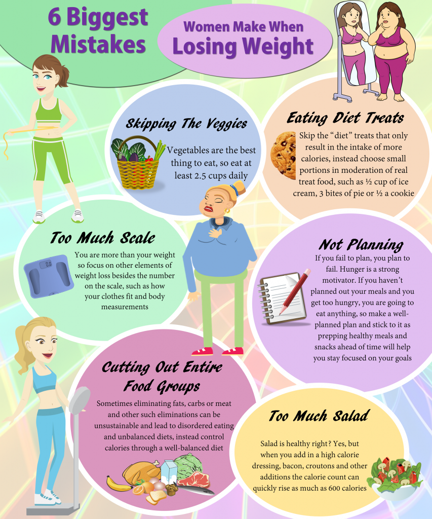 d35a88e8c6c8 In addition, when it comes to losing weight there are many mistakes that we  can make. Some of them seem pretty obvious (Like how about -not- ...