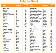 Indian food recipes images menu calorie chart thali photography