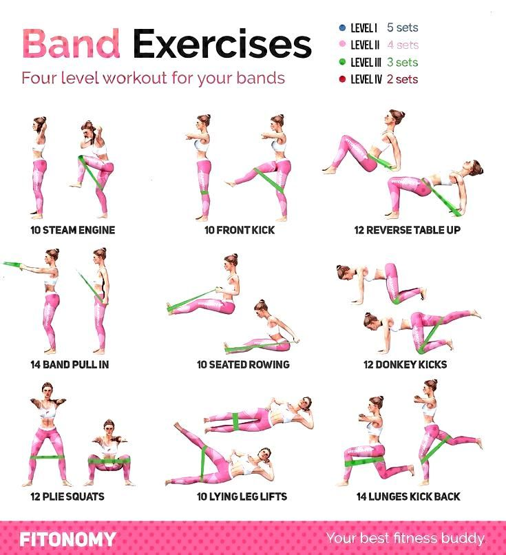 Druckbare Widerstand Band Übungen Senior Loop Training Chart Bizeps Curl You can find Training and more on our websiteDruckbare