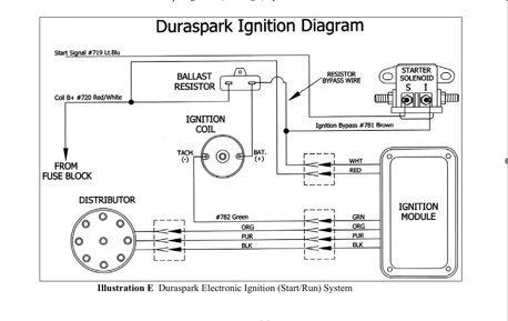 Do I Need Ballast Resistor Jeepforum Com Ballast Resistors Spark Gap