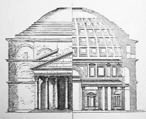 Panteon De Roma Alzado Panteon De Agripa Wikipedia La Enciclopedia Libre Panteon Roma Panteon De Agripa Panteon