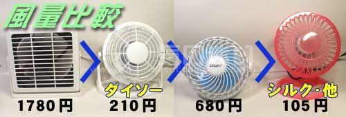 ちょっと奥さん 2013 7 ダイソー 扇風機 扇風機 ダイソー