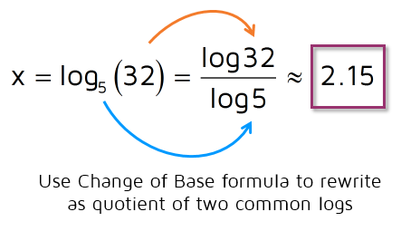6 -Change of Base Formula: (if we use a = e) (if we use a = 10)