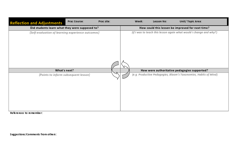 USQ Generic Lesson Planning Template.doc | QT Element 3: Plan ...