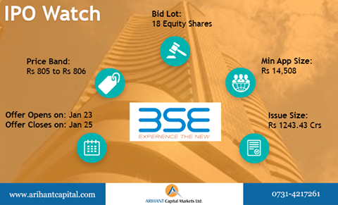 Ongoing #IPO, #BSE Ltd, Apply in #IPO now in ASBA mode, to apply call us at 0731-4217261. Read http://bit.ly/2jikUck to know further