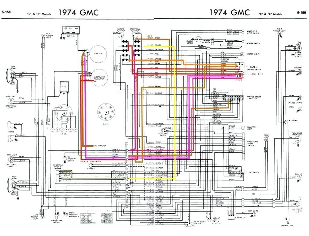 1970 Chevy C10 Fuse Box Diagram Wiring Diagram Portal In 1972 Chevy Truck Wiring Diagram Chevy Trucks 84 Chevy Truck Chevy C10