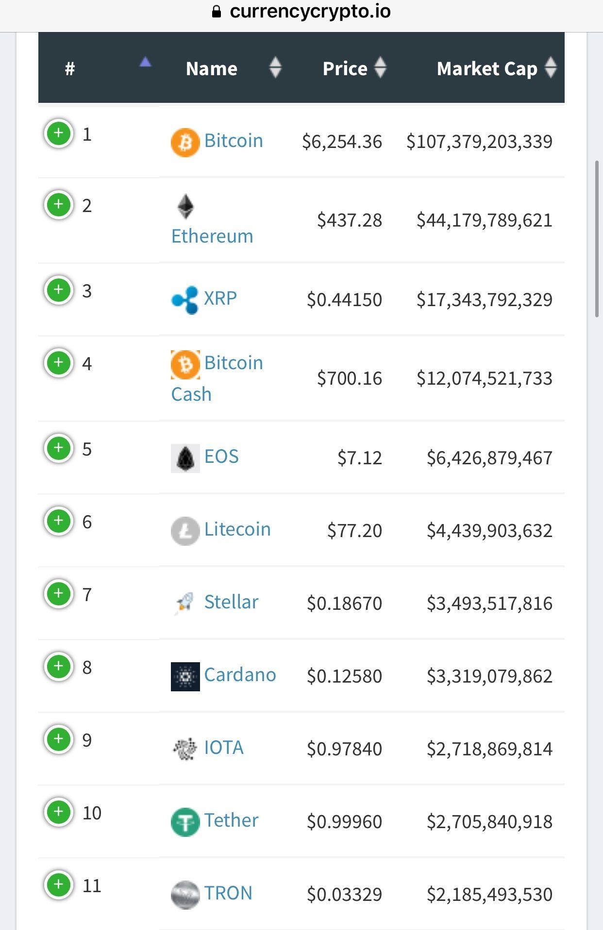 live cryptocurrency exchange rates