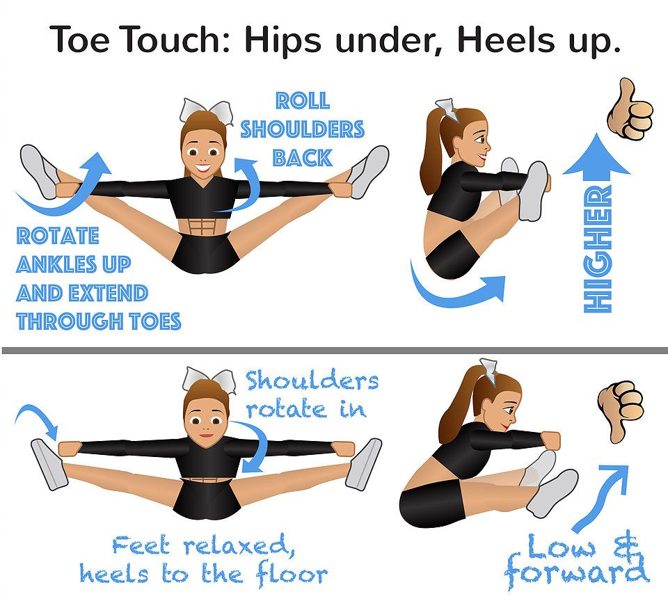 Cheer Fitness & Conditioning Workouts | Single Post #cheerworkouts