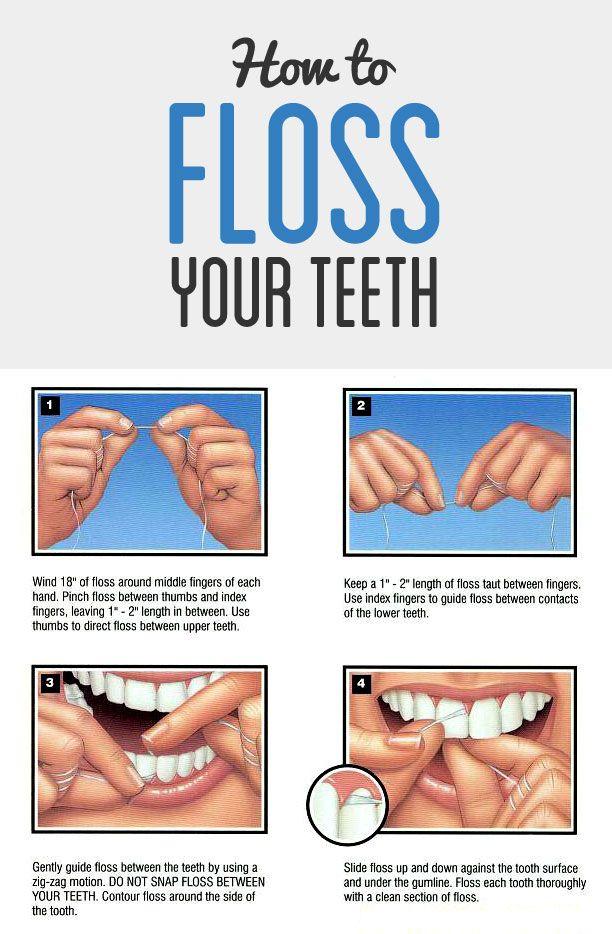 How To Floss Your Teeth Dental Hygiene School Pediatric Dentistry Dental Facts