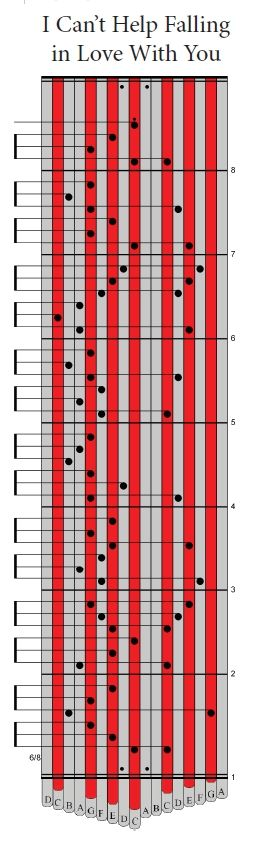 Kalimba Tabs Can T Help Falling In Love Google Search Cant