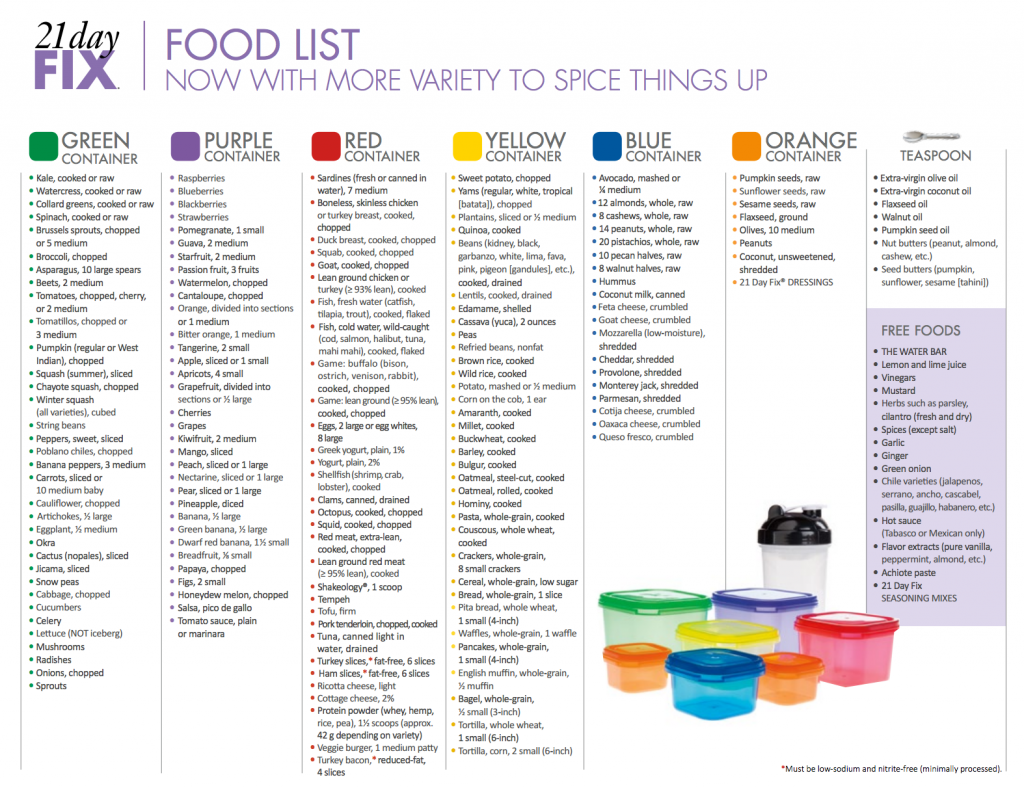 Updated 21 Day Fix Foods List | 21 Day Fix | Pinterest ...