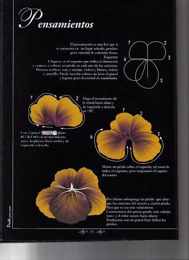 PINCELADAS - Angelines-NINES - Álbumes web de Picasa