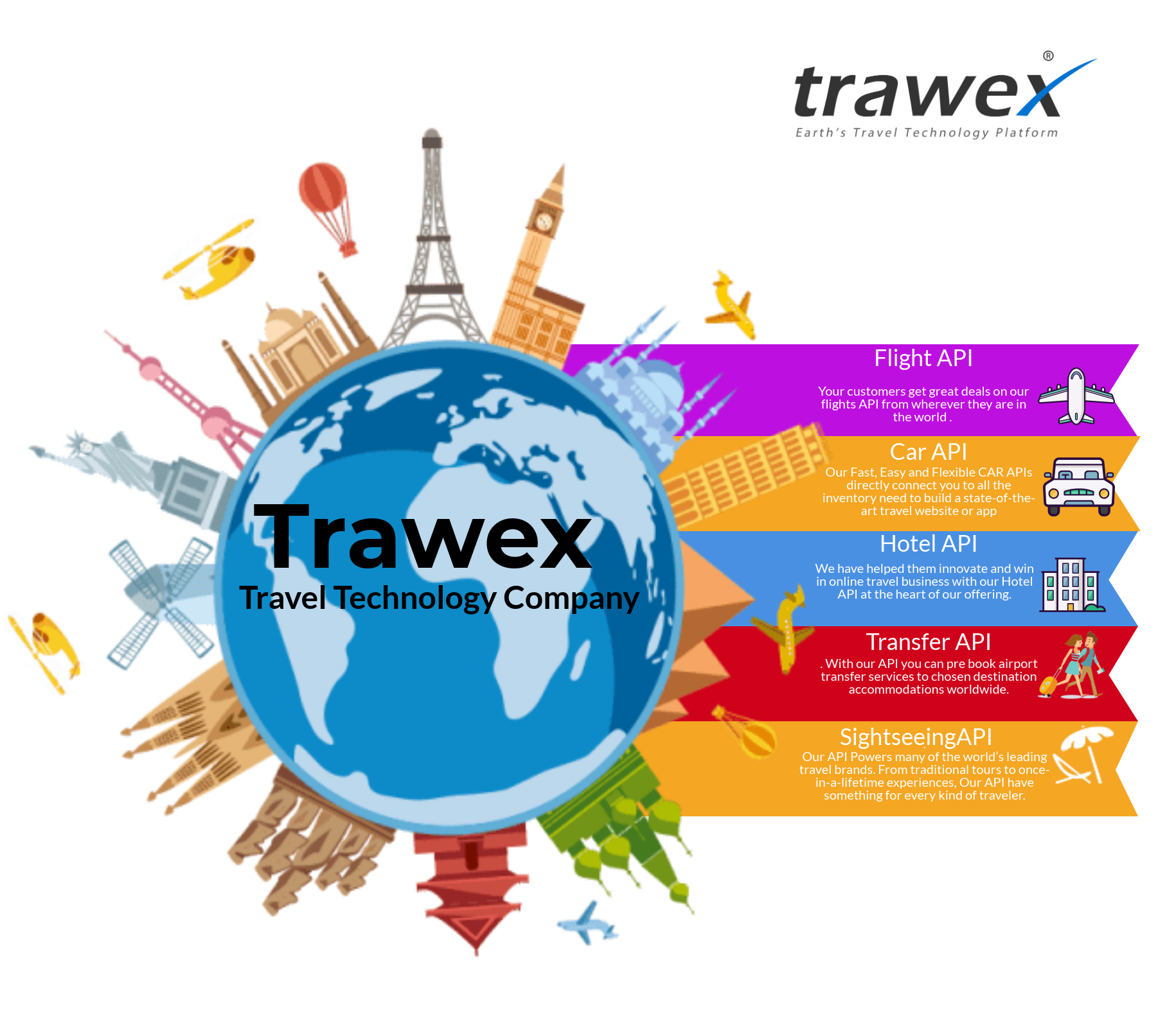 Pin on Trawex Online Booking System