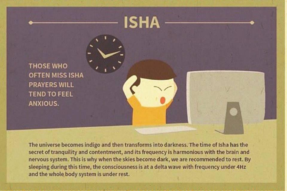 Isha Namaz | Spirituality | A way of life, Prayers, Spirituality
