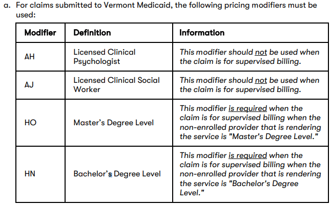 Ho Modifier Guide To Insurance Billing For Masters Level Degrees