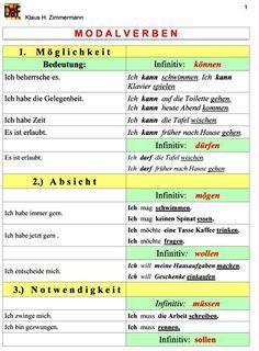 Schwächen Englisch