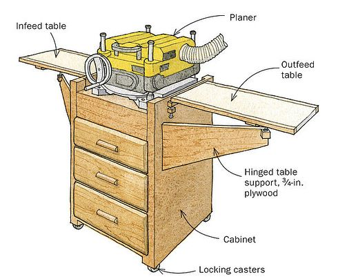 Folding Extension Tables For Benchtop Planer By Jeff Bratt