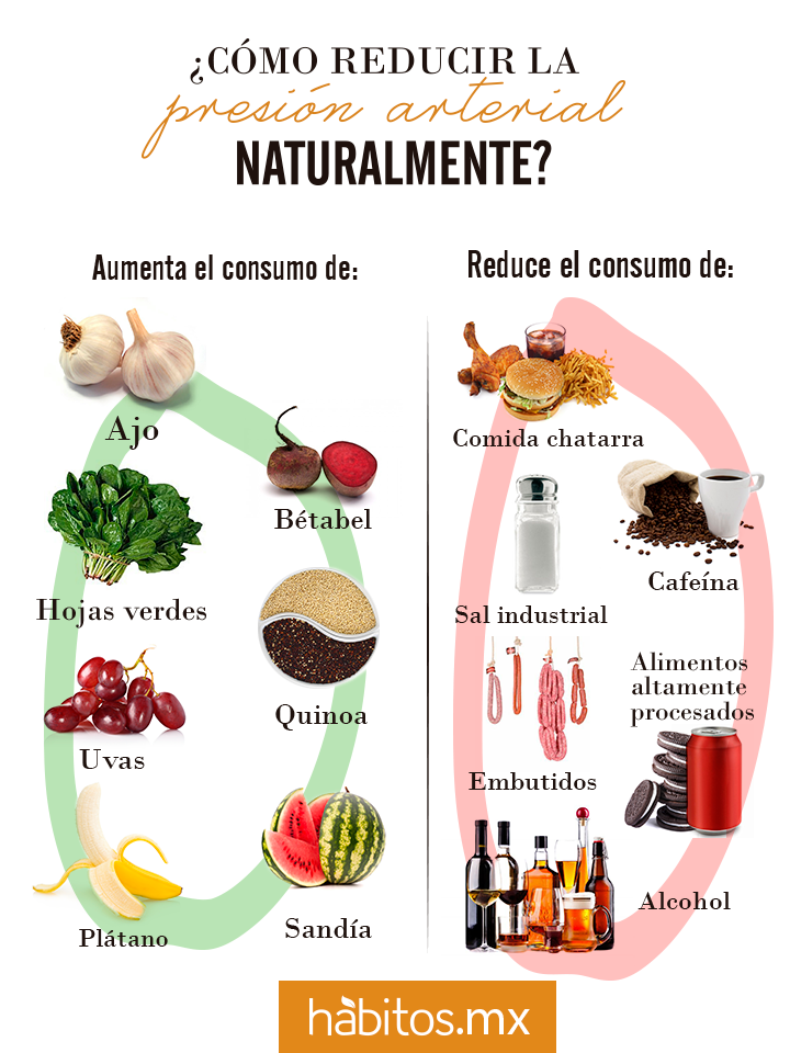 Cómo Reducir La Presión Arterial Naturalmente Natural Health Remedies Health And Nutrition Health Remedies