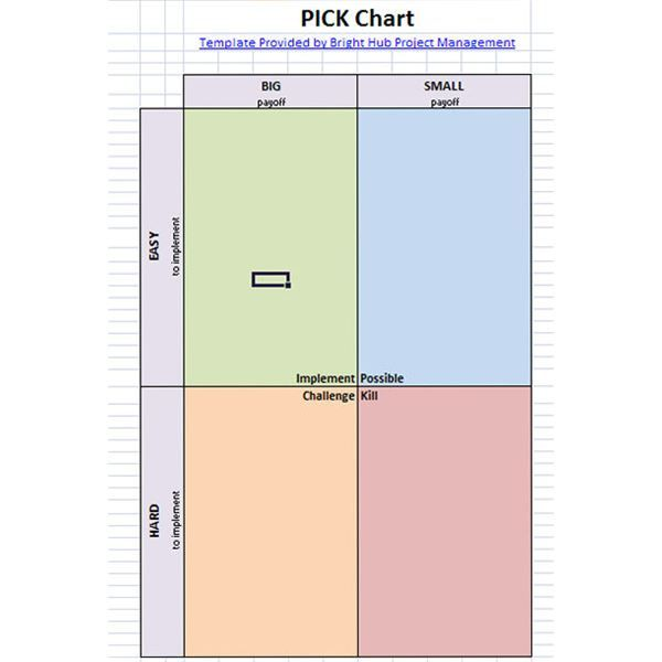 Pick Chart   Home  Life Organization    Chart Diagram